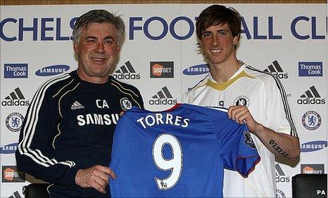 Fernando Torres - KP's not sure who he is